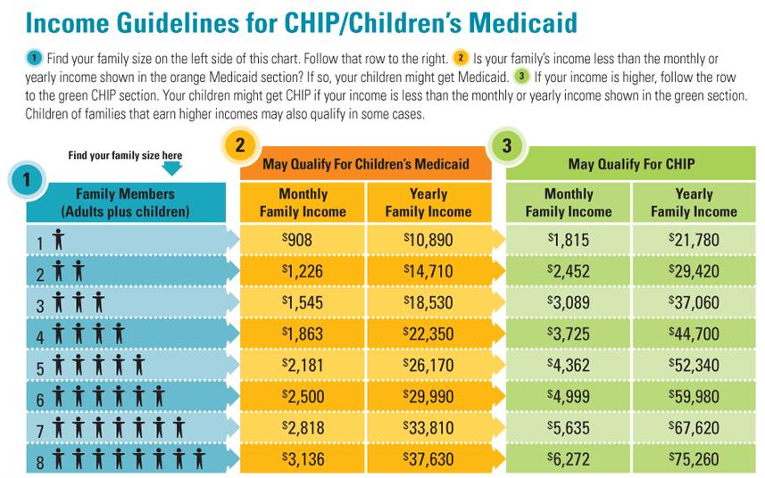 Chip income chart juve clique27 com